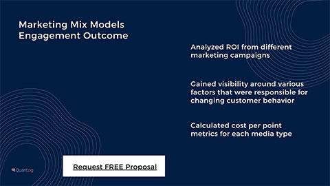 Improving Profitability for a Food and Beverage Company With the Help of Marketing Mix Models | Quantzig