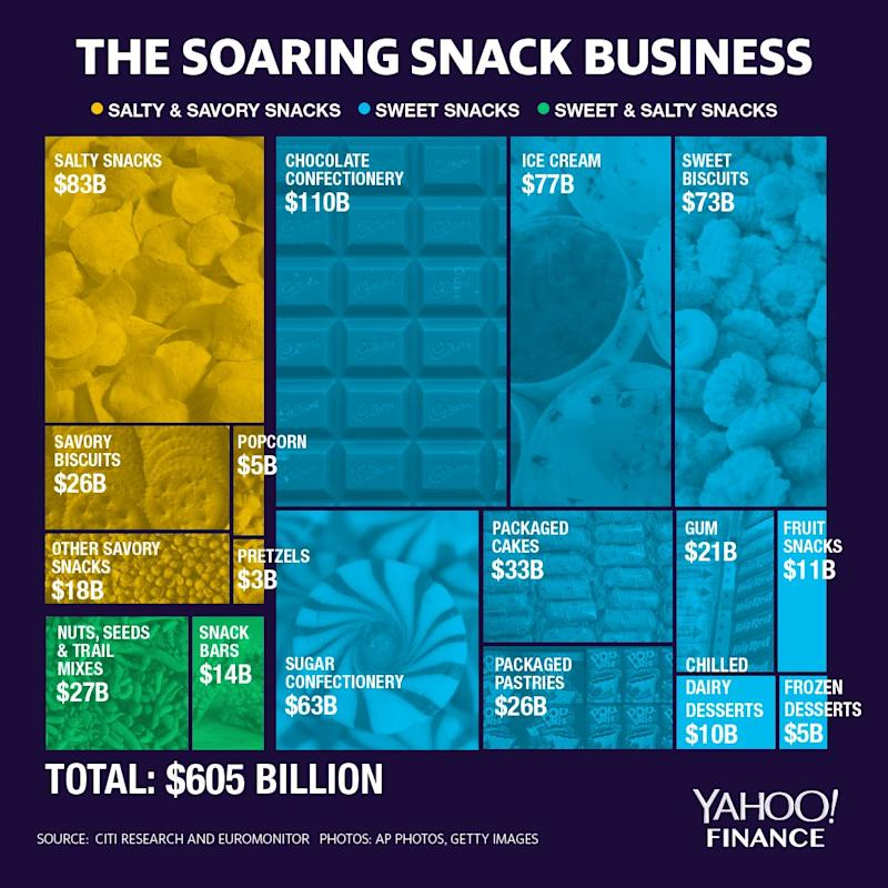 Image: David Foster/Yahoo Finance