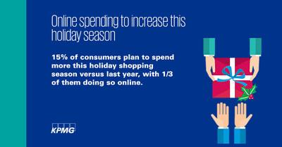 KPMG LLP 2018 holiday shopping season survey of over 1,000 consumers