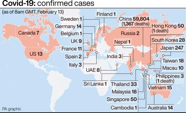 Covid-19 confirmed cases graphic