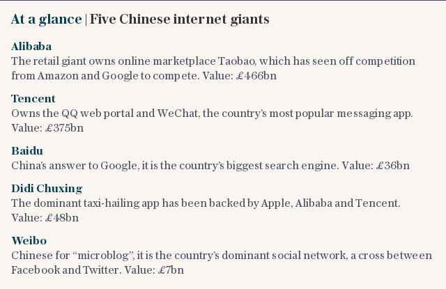 At a glance | Five Chinese internet giants