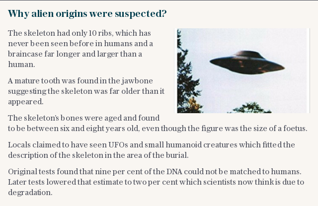 Why alien origins were suspected?