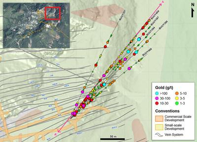 Figure 1 – Plan View of Infill and Step-out Drilling in Eastern Yaraguá system (CNW Group/Continental Gold Inc.)