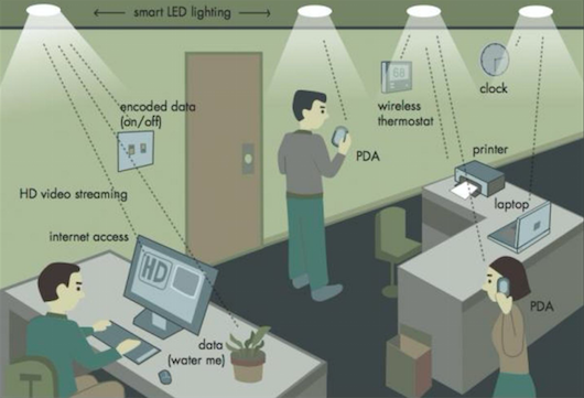 Li-Fi Is 100 Times Faster Than Wi-Fi — And It Could Save the Environment Too
