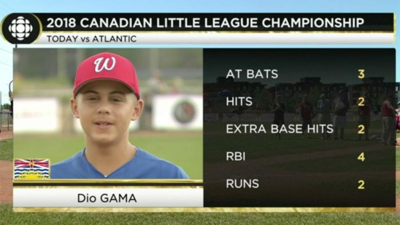 Canadian Little Leaguer not able to join team at World Series due to immigration issue