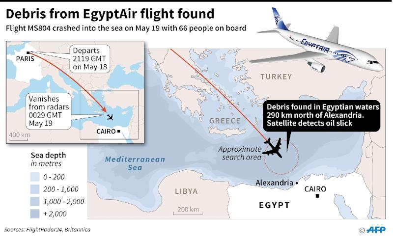 Map of the Mediterranean locating debris from EgyptAir Flight MS804 (AFP Photo/Adrian LEUNG, Philippe MOUCHE)