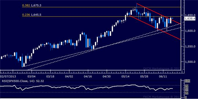 Forex_US_Dollar_Selloff_Pauses_After_Prices_Clear_Critical_Support_body_Picture_6.png, US Dollar Selloff Pauses After Prices Clear Critical Support