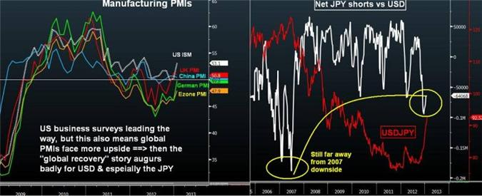 """Guest_Commentary_Why_Yen_Weakness_Is_Not_Being_Caused_by_Currency_War_body_Picture_1.png, Guest Commentary: Why Yen Weakness Is Not Being Caused by """"Currency War"""""""
