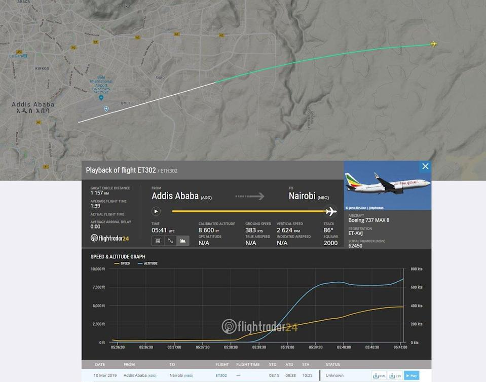 A flight tracking map shows the path of the Ethiopian Airlines flight. Source: Flightradar24