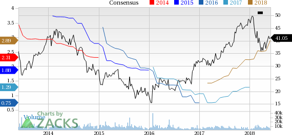 Terex (TEX) reported earnings 30 days ago. What's next for the stock? We take a look at earnings estimates for some clues.