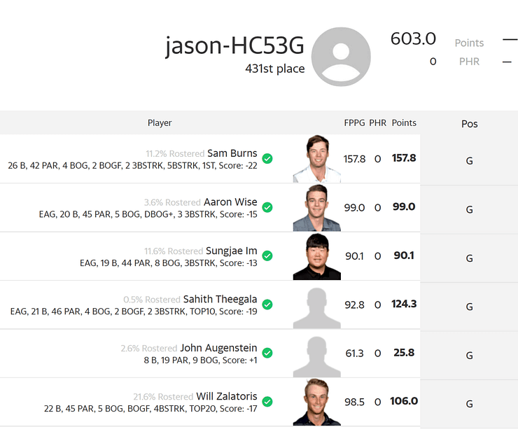 PGA DFS Picks Yahoo cup tournament daily fantasy golf Sam Burns ownership rankings projections tips advice strategy GPP