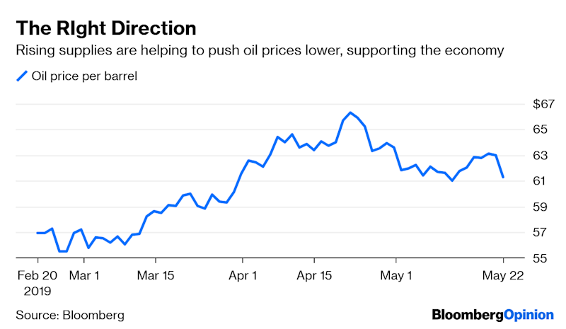 U.S. Fills In on Oil Where OPEC Refuses to Go