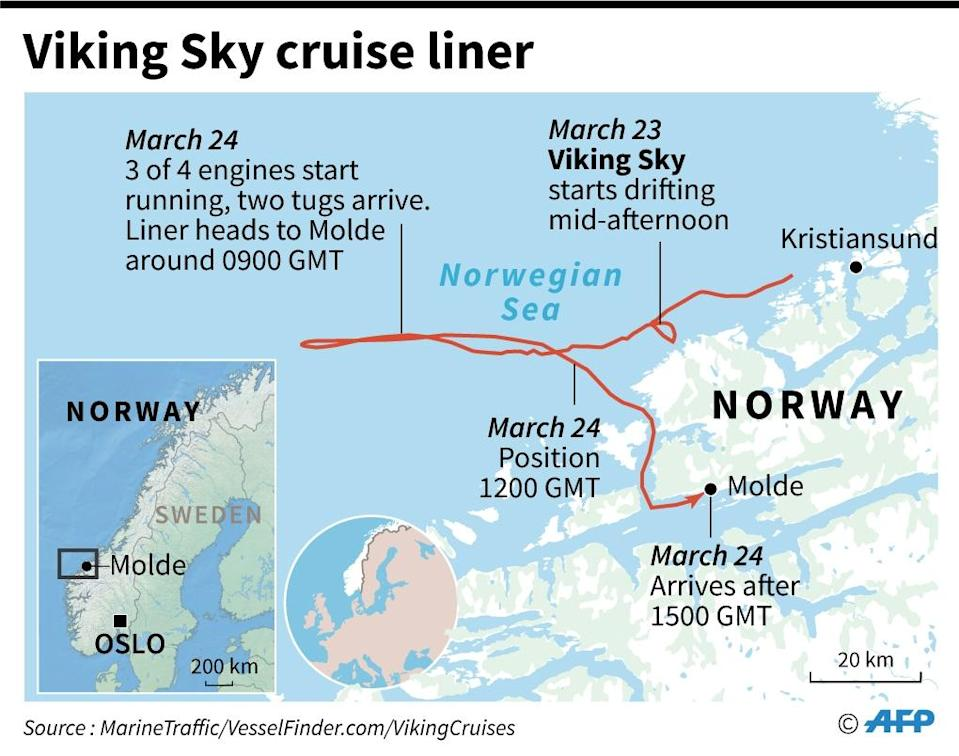 The journey the taken by the Viking Sky cruise ship (AFP Photo/)