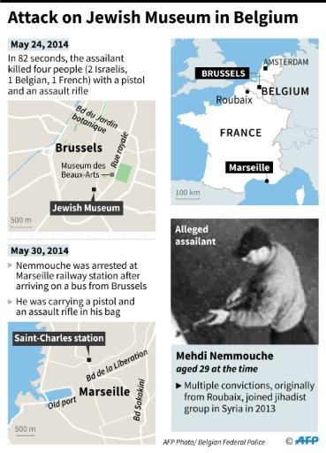 Map showing the location of the Jewish Museum of Belgium in Brussels on May 24, 2014 and the arrest of Mehdi Nemmouche 6 days later