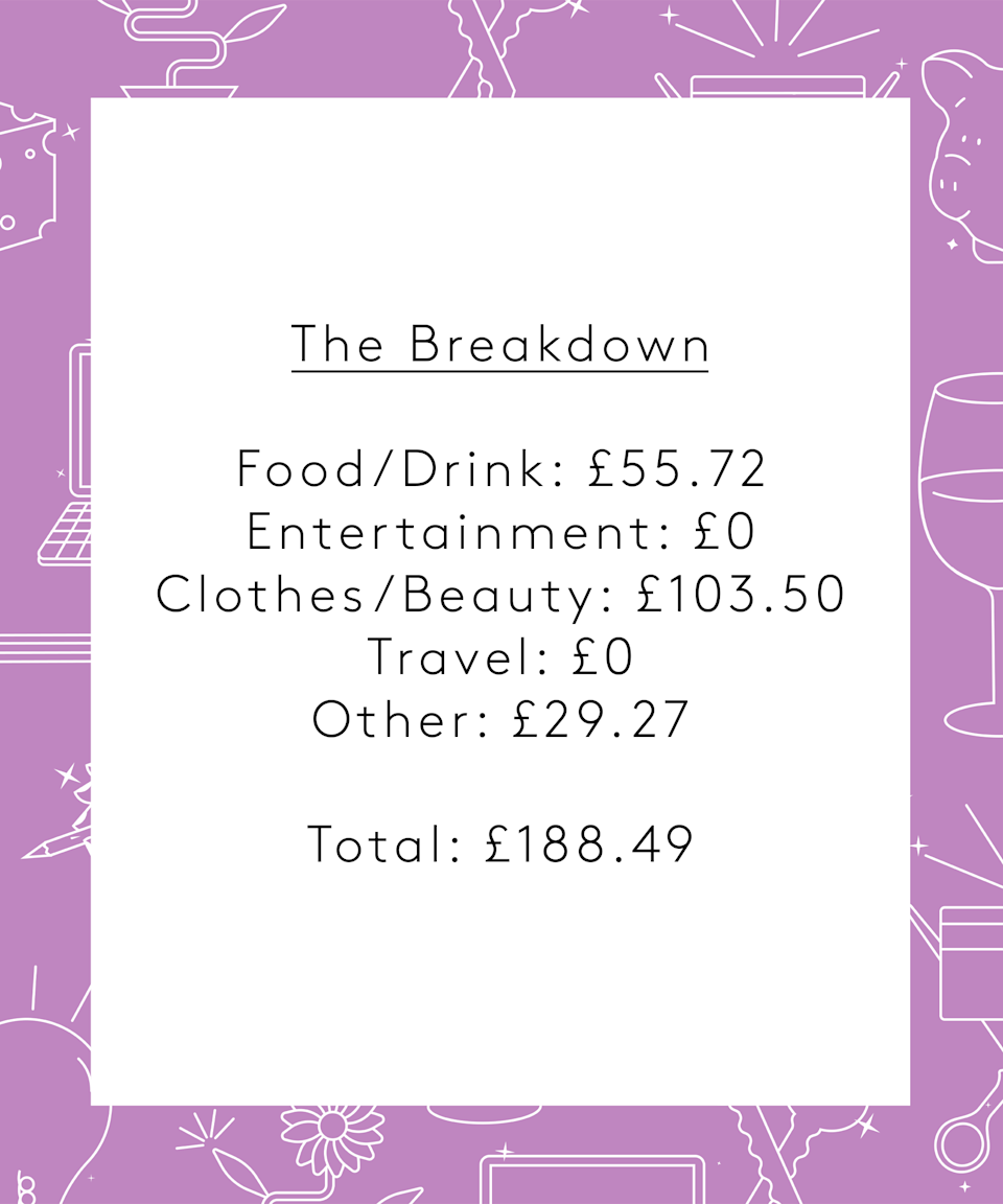 """<strong>The Breakdown</strong><br><br>Food/Drink: £55.72<br>Entertainment: £0<br>Clothes/Beauty: £103.50<br>Travel: £0<br>Other: £29.27<br><br><strong>Total: £188.49</strong><br><br><strong>Conclusion</strong><br><br>""""Overall I'd say this was a typical spending week, aside from the new trainers! They arrived and looked amazing so I decided to keep them, even if it did feel like quite an impulsive purchase. <br><br>I don't stock up on vitamins every week, usually once every couple of months. As mentioned, COVID times really had me saying to treat myself a lot more than was necessary/sustainable and acceptable but I think I'm slowly getting better.<br><br>On the whole I'm happy with my spending. I think having to complete this diary made me more aware of pushing away most immediate impulse purchase thoughts."""""""