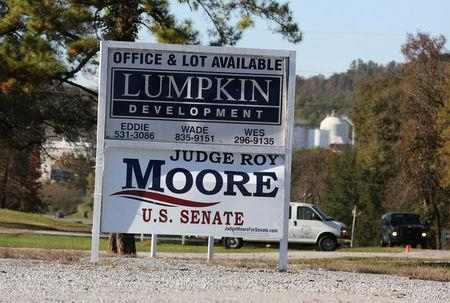 Republican candidate Judge Roy Moore election signs are posted around the Shelby County Alabama area prior to the upcoming U.S. Senate special election against Democrat candidate Doug Jones Calera, Alabama, U.S. November 10, 2017.  REUTERS/Marvin Gentry