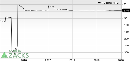Global Ship Lease, Inc. PE Ratio (TTM)