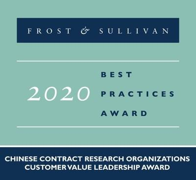 2020 Chinese Contract Research Organizations Customer Value Leadership Award
