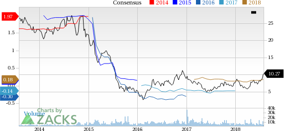 Bull of the Day: Helix Energy (HLX)