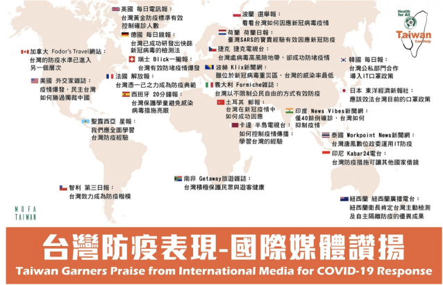 <p>▲外交部盤列曾報導過台灣防疫經驗的外國媒體。 Ministry of Foreign Affairs (MOFA) listed all the praises from the international media in a Facebook post on Tuesday. (圖/翻攝外交部臉書   Courtesy of Facebook/MOFA Taiwan)</p>