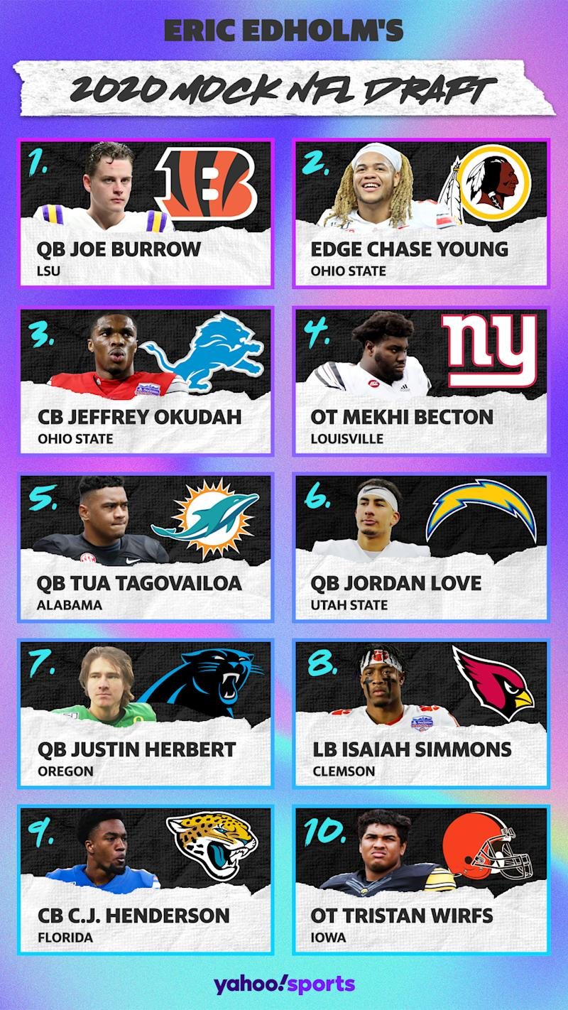 Top 10 mock draft from Yahoo Sports NFL draft analyst Eric Edholm. (Paul Rosales/Yahoo Sports)