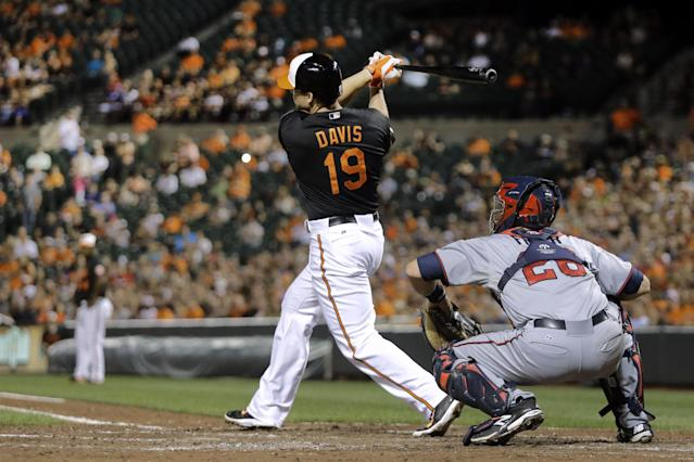 Baltimore Orioles' Chris Davis (19) watches his grand slam in front of Minnesota Twins catcher Eric Fryer in the fourth inning of a baseball game, Friday, Aug. 29, 2014, in Baltimore. (AP Photo/Patrick Semansky)