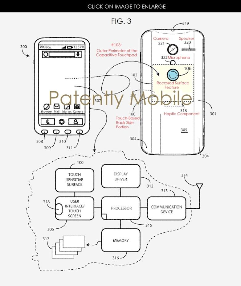 Google could come up with a Pixel device featuring rear-facing touchpad