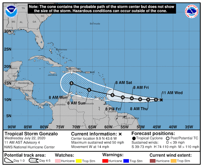 Gonzalo's forecast path shows the storm moving into the Caribbean Sea by the weekend.