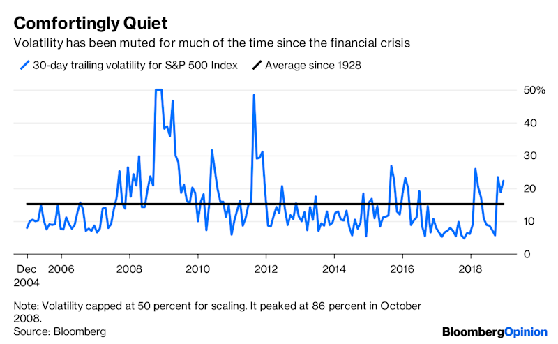 Mnuchin Forgot to Check His Figures on Stock Volatility