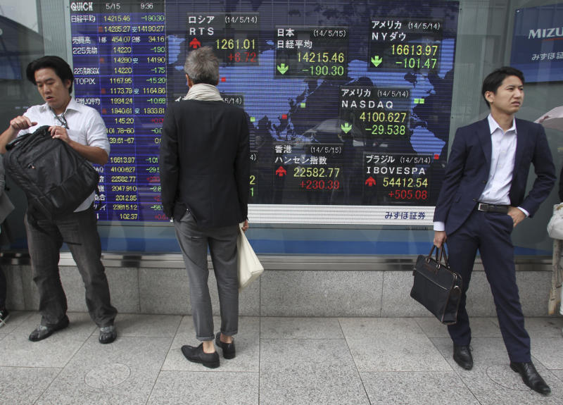 Markets muted after soft European, US data