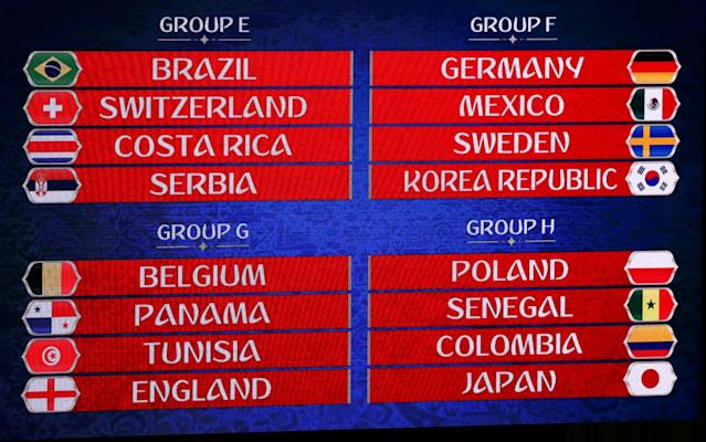 "The World Cup draw is done and dusted with England drawn against Belgium, Panama and Tunisia. Here is your guide to the eight groups for the 2018 World Cup: Group A RUSSIA When the Russians launched their bid to host the World Cup for the first time, they were on a high after reaching the semi-finals at the 2008 European Championship. Times have changed. Russia go into the draw as the lowest-ranked of the 32 teams, having failed to advance past the group stage of any tournament since 2008. Ambitious talk of reaching the quarter-finals or even semi-finals has faded. There are off-field problems too, with reports of disputes between players and the coach. Hooligan rampages at Euro 2016 tarnished Russia's image, with the country threatened with expulsion from the tournament in France. Key player: Igor Akinfeev (CSKA Moscow) - A talented goalkeeper who captains the team, Akinfeev has tended to make mistakes in big games. Coach: Stanislav Cherchesov - After experiments with expensive foreign recruits like Fabio Capello and Guus Hiddink, Russia go into the World Cup with a dour, defence-first former goalkeeper. SAUDI ARABIA Preparations for Russia have been far from ideal since qualifying for a fifth World Cup, with two coaches fired. Edgardo Bauza was dismissed nine days before the draw after only five friendlies in charge. The team lost to Portugal and Bulgaria last month. Bauza had been appointed in September to replace Bert van Marwijk, who was fired despite leading the team to their first World Cup since 2006. Juan Antonio Pizzi, who was only named on Tuesday as the new coach, will be tasked with improving on Saudi Arabia's best-ever performance at World Cup - the second-round exit to Sweden at the 1994 tournament in the United States. Star player: Mohammad Al-Sahlawi (Al-Nassr) - The 30-year-old striker was instrumental in helping the Saudis reach the tournament with 16 goals in qualifying. Coach: Juan Antonio Pizzi. EGYPT Egypt waited a long time to be back at the World Cup. The record seven-time African champions had to watch on the sidelines since last qualifying in 1990. The team hit new lows recently, failing to even qualify for the African Cup of Nations - a tournament they once dominated - from 2012-15. They are back now, reaching the final of this year's tournament and following that up with a long-awaited World Cup return. Key player: Mohamed Salah (Liverpool) - Delivered when it counted with five goals in six games in the final round of qualifiers, including the late penalty that took Egypt to the World Cup. Coach: Hector Cuper - There have been murmurs of discontent over the conservative style favored by the Argentine. His team focuses on defence first and counter attacks when it can. There can be no denying Cuper's tactics have been successful, though. URUGUAY Only Brazil had a more solid performance in South American qualifying than Uruguay. Though some of the team's stars started fading, new players have emerged for the World Cup. Defender Diego Godin (31) and strikers Edinson Cavani (30) and Luis Suarez (30) still trouble opponents. But now youngsters like midfielders Federico Valverde (19) and Nahitan Nandez (21) have become frequent starters. Coach Oscar Tabarez, who leads Uruguay's recovery since 2006, believes a paced renovation will bear fruit in 2022. Key player: Edinson Cavani (Paris Saint-Germain) - Top goalscorer of the South American qualifiers with 10 goals in 18 matches, Cavani has been more deadly for Uruguay than Barcelona's Luis Suarez. Coach: Oscar Tabarez - Will coach Uruguay for his fourth World Cup, the third in a row. The 70-year-old Tabarez has used a wheelchair since he was diagnosed with Guillain-Barre syndrome in 2016. Group B PORTUGAL Cristiano Ronaldo's hopes of winning the World Cup with Portugal are running out. Portugal have proven they have the mettle needed to win major international tournaments after they ground though the 2016 European Championship and stunned hosts France in the final despite an early injury to Ronaldo. Portugal will take the large part of that experienced squad to Russia. Pepe is a physical enforcer in defense, Joao Moutinho adds passing skills to its midfield, and newcomer Andre Silva can help Ronaldo in attack. Key player: Cristiano Ronaldo (Real Madrid) - At 32, Ronaldo is no longer the goal machine he once was. Key to success in Russia could be how he is managed by Madrid, and can be rested in less significant games. Coach: Fernando Santos - Since taking over the team in 2014, Santos has forged a solid defensive block that gives just enough help to Ronaldo. Can Cristiano Ronaldo guide Portugal to World Cup glory? Credit: AP SPAIN The managerial change from Vicente del Bosque to Julen Lopetegui has reinvigorated a side that was in clear decline after failing to defend their world title in 2014 and European crown in 2016. With a surplus of talented midfielders and forwards, David De Gea in goal, and Sergio Ramos and Gerard Pique anchoring the defence, the one possible doubt may be who spears the Spaniards' attack. Alvaro Morata is in line to be Spain's striker after impressing at Chelsea. His only potential challenger is the man he replaced in London, Diego Costa, who will finally be back to playing after several months of inactivity when Atletico Madrid's transfer ban finishes at the start of January. Key player: Andres Iniesta (Barcelona) - Scored the sole goal of the 2010 World Cup final but will be 34 at next year's tournament. Coach: Julen Lopetegui - The 51-year-old former goalkeeper steered Spain through an undefeated qualifying campaign of nine wins and just one draw, including a 3-0 victory over Italy. Andres Iniesta will be 34 by the time of the 2018 World Cup Credit: AP MOROCCO It has taken 20 years to get back to the World Cup. The North African team features several promising young talents including Ajax midfielder Hakim Ziyech and Younes Belhanda. Ziyech returned to the squad after making peace with coach Herve Renard. Renard has brought discipline and flair to a team developing an exciting brand of football based on solid defending and fast attacking tempo. Key player: Nabil Dirar (Fenerbahce) - The versatile midfielder was a key element of the Monaco side that won the French league title last season. Coach: Herve Renard - The French coach has had success with other African teams, winning the African Cup of Nations with Zambia in 2012 and the Ivory Coast three years later. IRAN The first team to qualify from Asia, Iran sealed their spot with a 2-0 win over Uzbekistan in June. The Iranians went unbeaten in 18 qualifying games across two rounds. In the last round, Iran didn't concede a goal in nine games but finished with a 2-2 draw against Syria. Iran will be playing their fifth World Cup, qualifying back-to-back for the first time. They went winless at the 2014 World Cup, but this time coach Carlos Queiroz is targeting the knockout stages and has vowed Iran will ""not go to Russia as tourists."" Key player: Sardar Azmoun (Rubin Kazan) - The 22-year-old forward emerged as a scoring threat at the 2015 Asian Cup and has already bagged 22 international goals. Coach: Carlos Queiroz - The veteran Portuguese manager retained his job after the 2014 World Cup and has rebuilt the squad, bring in young players such as Azmoun. Group C FRANCE A young and vibrant side packed with flair promises to be eye-catching. Recently, France twice took the lead away to World Cup winner Germany and caused the home defence all sorts of problems with the movement and speed of their devastating counter-attacks. But France are also prone to lapses in concentration, and this needs to be ironed out if they wish to win the trophy for the second time. Les Bleus lost the 2006 World Cup final to Italy in a penalty shootout; lost to Germany in the quarter-finals of the 2014 World Cup, and could not handle the pressure of being favourites in the Euro 2016 final at home to Portugal. It's time for France to add silverware to the growing hype. Key player: Raphael Varane (Real Madrid) - The three-time Champions League-winning centre-back has the difficult task of marshalling a vulnerable defence. Coach: Didier Deschamps - Turned France into a highly competitive team but has yet to deliver a trophy. Reaching the World Cup semi-finals is the minimum target for the 49-year-old Deschamps, a former midfielder who captained France to victory at the 1998 World Cup and Euro 2000. Didier Deschamps has some talented players at his disposal Credit: AP AUSTRALIA Qualified for a fourth consecutive World Cup, but had to take the long route to Russia after failing to secure direct entry in Asia because of a slightly inferior goal difference to Saudi Arabia. The Australians played 22 games in qualifying, including an Asian playoff against Syria and culminating with a play-off win over Honduras. That made them the next-to-last team to clinch a spot at the 2108 edition. The nucleus of the young squad that went to Brazil four years ago has remained, helping the country win a first Asian Cup title in 2015 and develop an attacking style it touts as the Australian way. Ange Postecoglou quit as coach a week after Australia secured their place in Russia, and is yet to be replaced. Key player: Mile Jedinak (Aston Villa) - With much of the attention on 37-year-old Tim Cahill, Jedinak has returned from injury to stabilise the midfield and score a hat-trick against Honduras. Coach: To be appointed. PERU Chile, Ecuador and even Paraguay were considered favorites for South America's fifth spot in the World Cup. In the end, it went to a Peruvian side that conceded only seven goals in eight matches in 2017. Much of the team's base players are now in Mexican clubs; goalkeeper Pedro Gallese, defender Luis Advincula, midfielder Pedro Aquino and strikers Raul Ruidiaz and Andy Polo. Key player: Paolo Guerrero (Flamengo) - The 33-year-old captain scored six goals in qualifying, but is now a doubt for Russia while appealing against a Fifa doping ban. Coach: Ricardo Gareca - The 59-year-old Argentine scored a goal in 1985 that eliminated Peru in the South American qualifiers. Since 2015 he has led a much better organised and well-paced Peruvian team to their first World Cup participation since 1982. DENMARK One of the fastest-improving teams in Europe, and a country most will want to avoid coming out of the third-seeded pot. Denmark haven't played a major tournament since the 2012 European Championships but they are unbeaten in 11 games since back-to-back losses in qualifying against Poland and Montenegro in October 2016. Two results stand out: A 4-0 win at home to top-seeded Poland in September and the 5-1 victory at Ireland in the play-offs second leg. In both games, playmaker Christian Eriksen was a standout creating and scoring goals. His form can decide Denmark's fortunes in Russia. Key player: Christian Eriksen (Tottenham) - Just 18 on his World Cup debut in 2010, Eriksen is in prime form this time round, scoring 11 goals in eight different games during Denmark's unbeaten streak. Coach: Age Hareide - The 64-year-old Norwegian has spent his entire career in Scandinavia, including a five-year spell leading his home country. Christian Eriksen has the ability to scare most opponents Credit: Getty Images Group D ARGENTINA A team featuring Lionel Messi can never be ignored, even though the 2014 runners-up barely made it to this World Cup. But other key talent like Sergio Aguero and Gonzalo Higuain have been far from top form for Argentina. That is why little-known Boca Juniors striker Daria Benedetto has been deployed up front. Key player: Lionel Messi (Barcelona) - Doubted by fans, yet the five-time world player of the year delivered. Argentina would not be going to Russia without his goals and leadership. Turns 31 during a tournament that could yet crown his career. Coach: Jorge Sampaoli - The 57-year-old Argentine is his country's third coach in less than a year. His team has not impressed so far, with only one win in four official matches. His team is the biggest question mark of this World Cup. Lionel Messi could cap a brilliant career at the World Cup Credit: AP ICELAND With just 330,000 people, Iceland are the smallest country ever at the World Cup. The city of Moscow alone outnumbers Iceland's entire population 40 times over, but this is a team of giant-killers. Last year's run to the Euro 2016 quarter-finals, knocking out England on a memorable night in Nice, showed the talent and determination in Iceland's team. Qualifying for the World Cup ahead of Croatia and Ukraine proved last year wasn't a one-off. Expecting more success in Russia might be optimistic, but with Iceland's passionate fans and their ""thunderclap"" chant, nothing can be ruled out. Key player: Aron Gunnarsson (Cardiff City) - Gylfi Sigurdsson may be the main attacking threat, but bearded captain Gunnarsson inspires a gritty team. Coach: Heimir Hallgrimsson - Not many teams are coached by a dentist, but Iceland aren't most teams. Took sole charge after co-coach Lars Lagerback left last year. CROATIA Croatia had to squeeze through the play-offs for the second straight World Cup despite having at their disposal a generation of players capable of making the difference. Led by playmaker Luka Modric alongside Mario Mandzukic, Ivan Rakitic and Ivan Perisic, Croatia are on paper a tough team to beat. They need the players to replicate their club form on the international stage at a major tournament. Key player: Luka Modric (Real Madrid) - Croatia look at Modric, their undisputable leader in hopes to emulate the third-place finish at the 1998 World Cup. Coach: Zlatko Dalic - Took charge of a critical situation with one game remaining in the qualifying. Presided over a victory over Ukraine 2-0, then Croatia overcame Greece in the play-offs. NIGERIA The first team from Africa to qualify, and convincingly. They won a group that contained current African champion Cameroon, former champion Zambia, and Algeria. A 4-0 victory over Cameroon emphasised that when they get it right the Super Eagles can be a handful for any side. Argentina found that out in November when Nigeria came back from 2-0 down to win their friendly 4-2 in Russia. Nigeria have qualified for five of the last six World Cups. Key player: John Obi Mikel (Tianjin Teda, China) - While Nigeria have attacking talent aplenty with Alex Iwobi, Kelechi Iheanacho and Victor Moses, captain Mikel has provided crucial stability in central midfield. Coach: Gernot Rohr - Like Mikel, Rohr has been a calming influence for Nigeria, which has changed coaches eight times since the last World Cup in Brazil. John Obi Mikel is a stabilising force for Nigeria Credit: Getty Images Group E BRAZIL The gloom that engulfed Brazil after the 7-1 debacle against Germany in the 2014 World Cup has lifted. Brazil were the first team to clinch qualification for Russia and had memorable wins on the way, including a 3-0 success over Argentina in the same Mineirao stadium of the 2014 semi-final humiliation. It took the appointment of Tite in September 2016 to revive Brazil. Under his helm, there have been 13 wins, three draws and only one loss - in a friendly against Argentina. Key player: Neymar (Paris Saint-Germain) - Should be at the peak of his game aged 26 in Russia, the forward will have his best chance to overthrow Lionel Messi and Cristiano Ronaldo if Brazil win. Coach: Adenor Bacchi - Universally known as Tite, he turned Brazil from flops to favourites. Forget Dunga's muscular 2014 World Cup team that depended heavily on Neymar, Brazil are now about organisation and flair. SWITZERLAND Now is the time for Switzerland to be more than the sum of its talented parts. The quarter-finals are a realistic goal. Don't call it a golden generation, but the Swiss have a core of players from the 2009 Under-17 world champion team and a depth of tournament experience. However, those World Cup and European Championship adventures ended, at best, in the round of 16. Switzerland last won a World Cup knockout game in 1954, and that was just in a group play-off as host nation. Critics can pick holes in how the Swiss qualified: Nine straight wins in a weak group, and a play-off against Northern Ireland decided by a dubious penalty call. A well-balanced team has seemed to need a high-class central defender and reliable scorer. In Basel's Manuel Akanji, it might have found that defender. Key player: Valon Behrami (Udinese) - Going to his fourth straight World Cup in the elder statesman role for a young squad, speaking all of Switzerland's three main languages. His absence weighed heavily in the group-deciding loss at Portugal. Coach: Vladimir Petkovic - The unheralded Bosnian coach now seems to have grown into the role three years after succeeding two-time Champions League winner Ottmar Hitzfeld. COSTA RICA The tiny Central American country reached the quarter-finals of the World Cup four years ago, losing to the Netherlands on a penalty shootout. This will be Costa Rica's fifth World Cup appearance, impressive for a country with a population just under 5 million. Bryan Ruiz is the main attacking threat, while Celso Borges of is a midfield linchpin. Still, November friendlies were hardly encouraging, with a 5-0 thrashing by Spain and a 1-0 loss to Hungary. Key player: Keylor Navas (Real Madrid) - Probably the best-known player in the squad, the goalkeeper's strong showing in Brazil secured a move to Madrid in 2014. Coach: Oscar Ramirez - Former midfielder took over after Paulo Wanchope resigned after a post-match fight. SERBIA Serbia cruised through their qualifying group to return to the World Cup finals after eight years, the second time since becoming an independent nation in 2006. The skillful squad scored the most goals - 20 - in the group, with Aleksandar Mitrovic the leading scorer with six goals, leaving behind Ireland, Wales and Austria. Slavoljub Muslin was removed as coach despite the successful qualifying campaign, with Mladen Krstajic placed in temporary command. Key player: Branislav Ivanovic (Zenit St Petersburg) - Defensive experience from a stellar career for Chelsea used to anchor the defence. Played all ten World Cup qualifiers Coach: To be appointed. Group F GERMANY The World Cup holders are in good shape to defend their title after going unbeaten in all games in 2017. They have already collected a trophy in Russia in the build-up to the World Cup, winning the Confederations Cup in July and using the warm-up tournament to test new options like late developer Lars Stindl. World Cup qualifying was completed with 10 wins from 10 and a European-record 43 goals. Key player: Toni Kroos (Real Madrid) - Germany's new leader, Kroos keeps the side ticking from midfield, where his intelligence, precision and composition on the ball inspires team-mates going forward. Coach: Joachim Low - Jurgen Klinsmann's assistant during the 2006 World Cup, Low took over after that tournament and has overseen steady progress culminating in the 2014 title. MEXICO Mexico have been regulars at the World Cup, but always come up just short. They have played in the last six World Cups, and were knocked out each time in the round of 16. Reaching the quarter-finals this time would be seen as a success. The Mexicans have only done that twice - 1970 and 1986 when they were hosts. Mexico impressed four years ago in Brazil, and they were impressive in qualifying this time, doing so with three games to spare ahead of Costa Rica and Panama. Arch rivals United States missed out this time. Few tears were shed in Mexico over this. Key player: Javier Hernandez (West Ham) - Likely to line up in the front with Jesus Corona and Hirving Lozano. Coach: Juan Carlos Osorio - Known for his detailed planning and quick attacking style, but struggles with self-control and was suspended for this summer's Gold Cup after being sent off at the Confederations Cup. SWEDEN Sweden had just stunned Italy in the play-offs to qualify for their first World Cup finals since 2006 when a tweet was posted by the country's best player: ""We are Zweden."" The shadow of Zlatan Ibrahimovic hangs over the national team. The Manchester United striker retired from international soccer after last year's European Championship, but the obvious question is now being asked: Will Ibrahimovic be tempted to come out of retirement for one last World Cup? And will the Swedes accept him back? Without Ibrahimovic, Sweden seem more united and well-structured, but he can do things no other Swedish player can. Watch this space. Key player: Emil Forsberg (Leipzig) - Has replaced Ibrahimovic as Sweden's inspiration in attack. Coach: Janne Andersson - Took charge following Euro 2016 and has successfully rebuilt the team to be greater than the sum of its parts without Ibrahimovic. SOUTH KOREA Every World Cup since 1986 has featured South Korea. This time looks likelier to be a repeat of 2014's meek group-stage exit than 2002's swashbuckling run to the semi-finals. Qualifying was tricky, with a place only secured thanks to a tense 0-0 draw against fellow qualifying contenders Uzbekistan on the final day of the Asian group stages, combined with Syria's failure to beat Iran. Much will depend on a trio of English Premier League players - Tottenham's Son Heung-min, Swansea's Ki Sung-yeung and Crystal Palace's Lee Chung-yong - who bring valuable experience of top-level football. Key player: Son Heung-min (Tottenham) - The top-scoring Asian player in Premier League history. Coach: Shin Tae-yong - When defeats to Qatar and China threw South Korea's qualifying campaign into turmoil, the former Under-23 coach was promoted to steady the ship. Has only ever coached in South Korea and Australia. Group G BELGIUM It's time to deliver for a team featuring such exceptional talent. But this is a country that is yet to break into the semi-finals of a tournament. It is widely acknowledged they have been held back by mediocre management. Now it is up to Roberto Martinez, a Spanish coach, to get the best out of this plethora of stars. If you have Romelu Lukaku up front, Eden Hazard as a creative genius and goalkeeper Thibaut Courtois for a final lock on goal, the ingredients for success are there. There are issues in defence. Central defender Vincent Kompany is as brittle as he can be brilliant and there are very few credible back-ups available for the likes of Toby Alderweireld and Jan Vertonghen. Key player: Kevin De Bruyne (Manchester City) - Overshadowed Eden Hazard at the 2014 World Cup, he has only grown in stature, especially since his move to City and his more withdrawn position on the pitch. Coach: Roberto Martinez was a surprise pick for Belgium when they ditched Marc Wilmots after a disappointing Euro 2016. The Spaniard easily adapted to life in international management. PANAMA A first-ever qualification for the World Cup earned Panama a national holiday. The Central Americans made it to Russia in style, defeating Costa Rica 2-1 in the final qualifier. Panama has only four million people, but finished ahead of the United States, which has about 320 million. Key player: Luis Tejada (Universitario) - The striker has scored 43 goals for Panama. Coach: Hernan Dario Gomez - The Colombian has worked his magic again. He got Colombia into the 1998 World Cup, and then did the same for Ecuador in 2002. Now it is Panama's turn. TUNISIA Unbeaten during their qualifying campaign, Tunisia are making a return to the World Cup for the first time in 12 years. The Eagles of Carthage qualified for Russia ahead of Democratic Republic of Congo, Libya and Guinea and will take part in their fifth World Cup. They have never got beyond the group stage. With a new generation of players including Wahbi Khazri and former Monaco defender Aymen Abdennour, their main goal will be to win a game in Russia. Key player: Youssef Msakni (Al Duhail) - The 27-year-old forward played a crucial role in qualifying, scoring a hat-trick in an away win to Guinea. Coach: Nabil Maaloul - A former assistant under Roger Lemerre when Tunisia won the African Cup of Nations in 2002, Maaloul took over from Henri Kasperczak two matches into Tunisia's World Cup qualifying campaign. ENGLAND Expectations in England have plummeted because of the team's embarrassing performances in recent major tournaments - exiting the 2014 World Cup at the group stage and losing to Iceland in the round of 16 at Euro 2016. Having the world's richest and most popular domestic league has had an adverse effect on the England team, whose managers have an increasingly shallow pool of top players to choose from. A young squad will be taken to Russia, so getting out of the group is as much as can realistically be hoped for. Key player: Harry Kane (Tottenham) - Emerged as one of the tops strikers in the world this year, scoring freely for his club in the Premier League and Champions League. Has 12 goals in 23 games for England. Coach: Gareth Southgate - Skeptics are starting to come round to Southgate, who took charge in September 2016 despite having little top-level coaching experience but has shown he isn't afraid to make bold decisions. Harry Kane is the man tasked with spearheading England's attack Credit: Getty Images Group H POLAND It's the first World Cup since 2006 for Poland, whose fans are likely to travel to Russia in large numbers. It could be the last chance to play on the biggest stage for strikers Robert Lewandowski and Jakub Blaszczykowski, who will be 29 and 32 respectively by the finals. Poland are largely unchanged from the team that reached Euro 2016 quarter-finals where they lost on penalties to eventual champions Portugal. One concern in qualifying was a 4-0 thrashing by Denmark in September that raised concerns about the defence. Key player: Robert Lewandowski (Bayern Munich) - Already Poland's record goalscorer, he scored a European-high 16 goals in qualifying. Coach: Adam Nawalka - Turned Poland from a counter-attacking team into one which seeks to dominate possession. SENEGAL Senegal are back at the World Cup for the first time since their stunning debut in 2002, when they beat defending champions France on the way to the quarter-finals, then only the second African team to make the last eight. This qualification has been contentious, with Senegal benefiting from an unprecedented decision by Fifa to order a replay of their 2-1 loss in South Africa because of match-fixing by the referee. Senegal took advantage to win the replay, changing the dynamic of the group. Key player: Sadio Mane (Liverpool) - With his blistering pace, Mane has been every bit as effective for Senegal as he has for Liverpool. Coach: Aliou Cisse - Senegal will take a reminder of their dream World Cup debut in 2002 to Russia next year. Cisse was captain of the 2002 team and returns to the World Cup as coach of his country. Sadio Mane is Senegal's talisman Credit: REUTERS COLOMBIA Reached the quarter-finals four years ago in Brazil and they have the talent to do it again. This will be Colombia's second straight appearance after sitting out for 16 years. Qualifying was a struggle this time. Colombia waited until the last match to make it to Russia. Key player: James Rodriguez (Bayern Munich) - A breakthrough talent at the 2014 World Cup, exemplified by a stunning volley against Uruguay, Rodriguez quickly secured a move from Monaco to Real Madrid. After struggling to make an impact in Spain, Rodriguez is at Bayern Munich on loan trying to revive his form ahead of the World Cup. Coach: Jose Pekerman - Gets much of the credit for getting Colombia back into the World Cup. Also led his native Argentina to the quarter-finals in the 2006 World Cup in Germany. JAPAN While the squad lacks the star power of many other World Cup teams, Japan can count on a group of reliable players with plenty of European experience. Shinji Kagawa of Borussia Dortmund and Shinji Okazaki of Leicester should play key roles. Japan finished first in Group B in Asian qualifying, ahead of Saudi Arabia and Australia. Key player: Shinji Kagawa (Borussia Dortmund) - With 89 caps, the midfield star is part of an experienced core of players also including Okazaki, defender Yuto Nagamoto and midfielder Keisuke Honda. Coach: Vahid Halilhodzic - Japan hope the 65-year-old Bosnian can replicate his success with Algeria at the 2014 World Cup, when he took the North African nation into the last-16 for the first time."