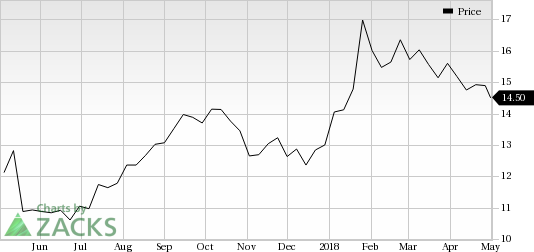 Itau Unibanco's (ITUB) first-quarter 2018 earnings reflect lower provisions and higher revenues, partly offset by higher expenses.