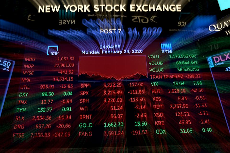 A screen shows numbers of stocks after the closing bell at the New York Stock Exchange (NYSE) on February 24, 2020 at Wall Street in New York City. - Wall Street stocks finished with steep losses February 24, 2020, joining a global rout on mounting worries that the coronavirus will derail economic growth. At the closing bell, the benchmark Dow Jones Industrial Average was down 3.6 percent at 27,962.91, a drop of more than 1,000 points and the biggest loss in a session in more than two years. (Photo by Johannes EISELE / AFP) (Photo by JOHANNES EISELE/AFP via Getty Images)