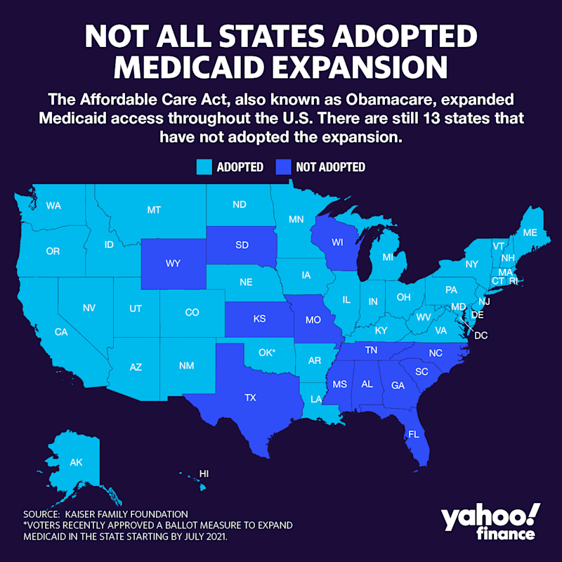 Not all states adopted the Medicaid expansion. (Graphic: David Foster/Yahoo Finance)