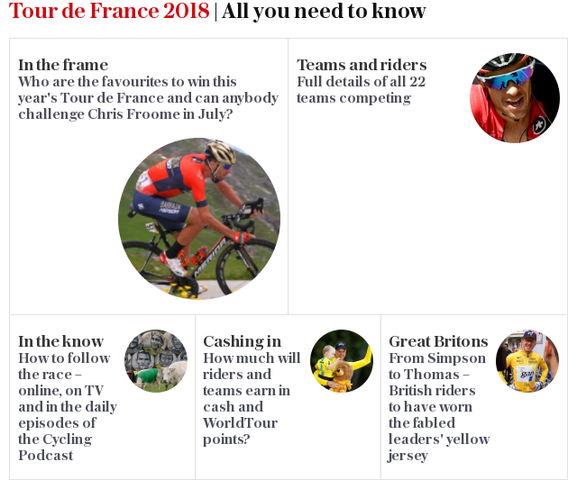 Tour de France 2018 | All you need to know
