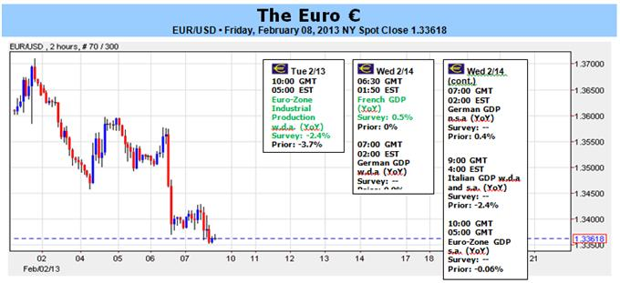 Euro_Advance_Halted_by_ECB_Italian_and_Spanish_Troubles_Brewing_body_Picture_1.png, Euro Advance Halted by ECB; Italian and Spanish Troubles Brewing