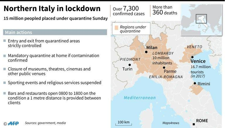 A map of the regions in northern Italy in lockdown. Source: AFP