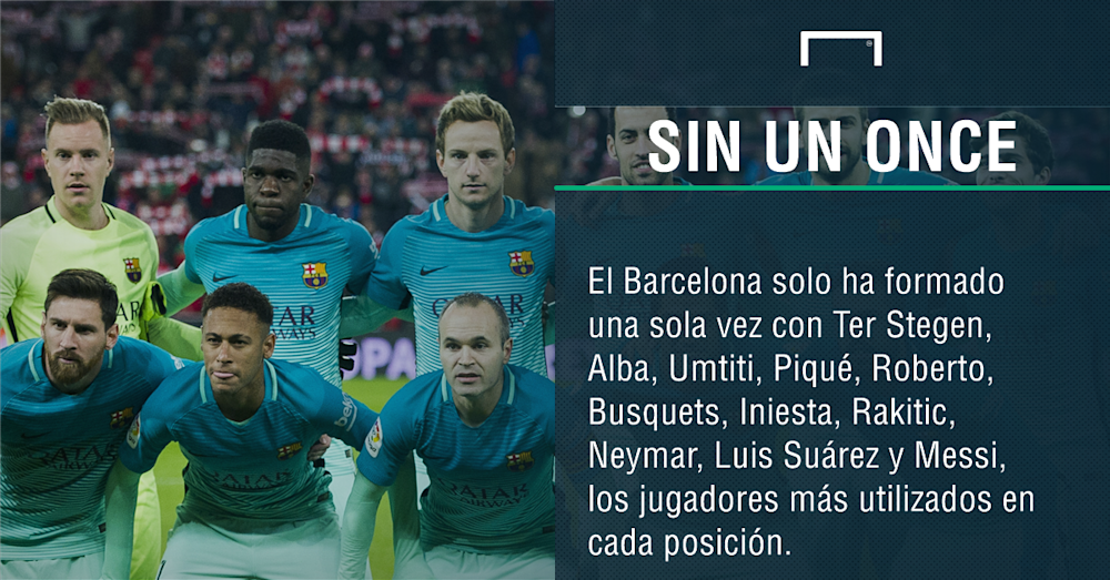 once titular fcb