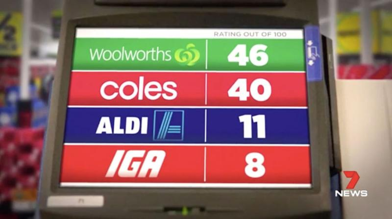 Woolworths performed best on the health front, with Coles coming in second. Source: 7 News