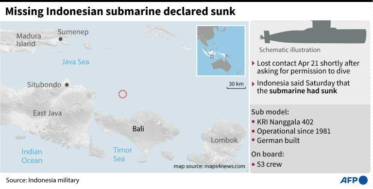 Missing Indonesian submarine declared sunk