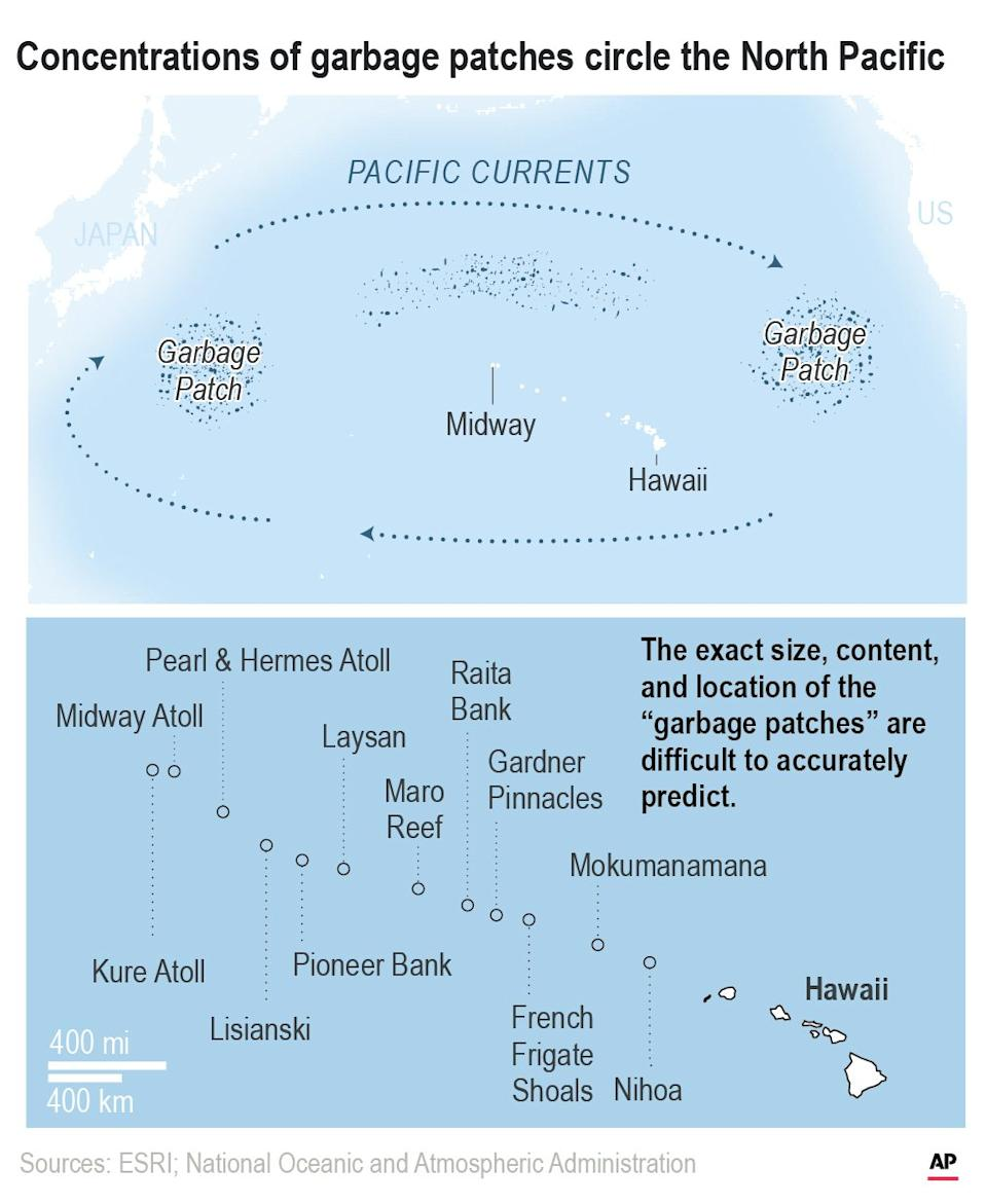 Pictured are the circulating currents that bring an abundance of plastic and other trash from all around the Pacific Rim to Hawaii's beaches. Source: AP