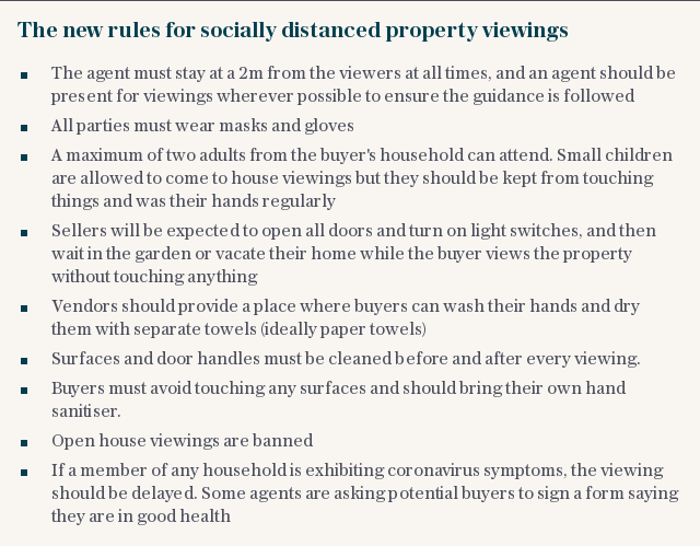 Socially distanced property viewing rules