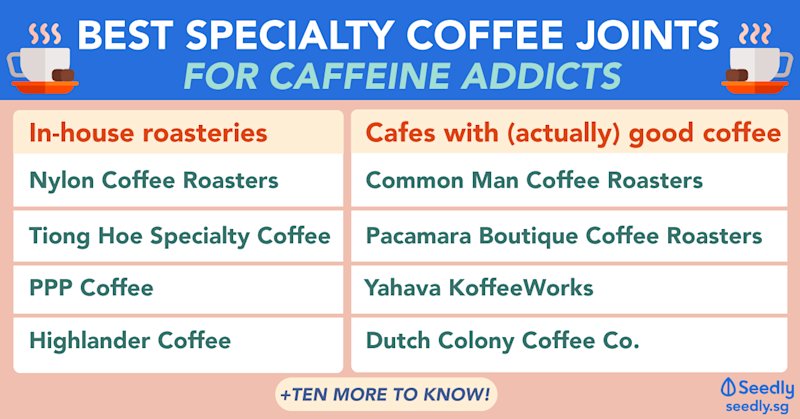 Coffee Specialty Roasters