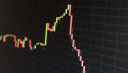 Volatility Index Could be Flashing a Buy Signal