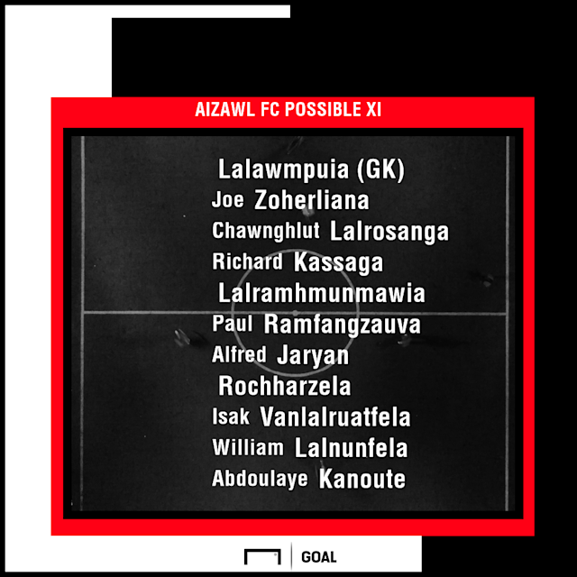 Aizawl FC possible XI I-League 2019-20