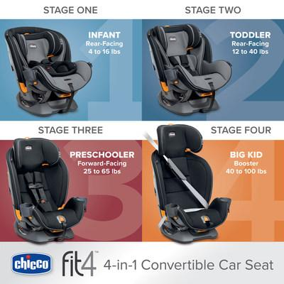 Chicco® Fit4™ 4-in-1 Convertible Car Seat