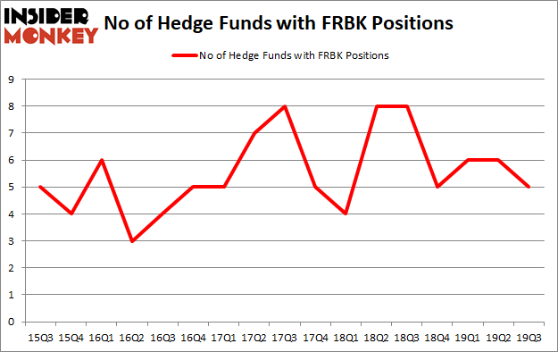 Is Republic First Bancorp, Inc. (NASDAQ:FRBK) Going to Burn These Hedge Funds?