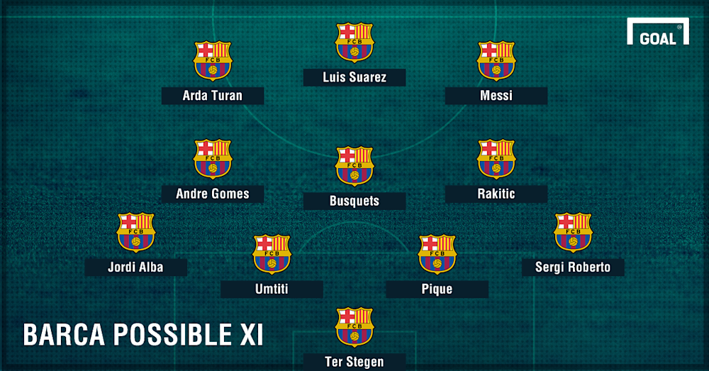 Barcelona possible Real Sociedad