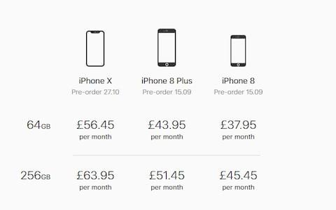 Apple plan - Credit: Apple