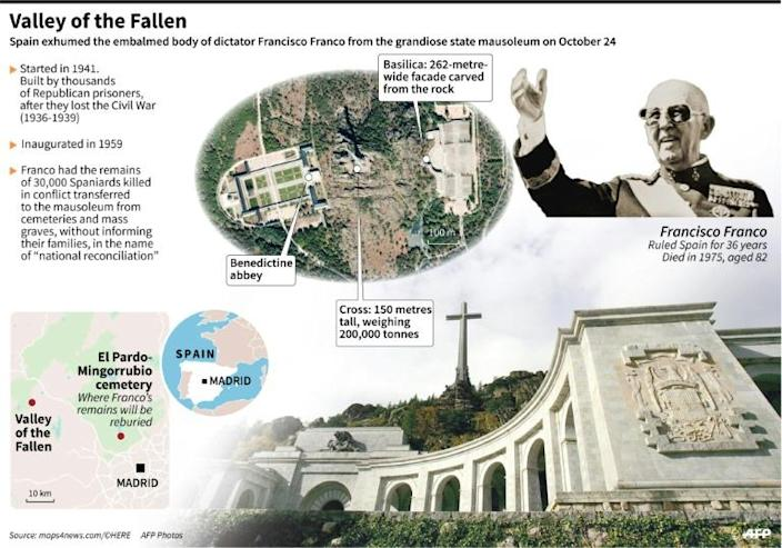 The Valley of the Fallen, the monumental mausoleum where the embalmed body of Spanish dictator Francisco Franco was exhumed October 24. (AFP Photo/)